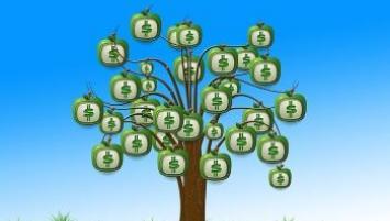 Le prêt à impact est corrélé à l'engagement RSE de l'entreprise