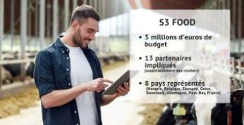 S3FOOD : lancement du 2e appel à projets pour accompagner la digitalisation des industries agroalimentaires